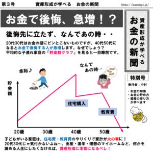 資産形成が学べるお金の新聞3
