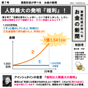 資産形成ができるお金の新聞7